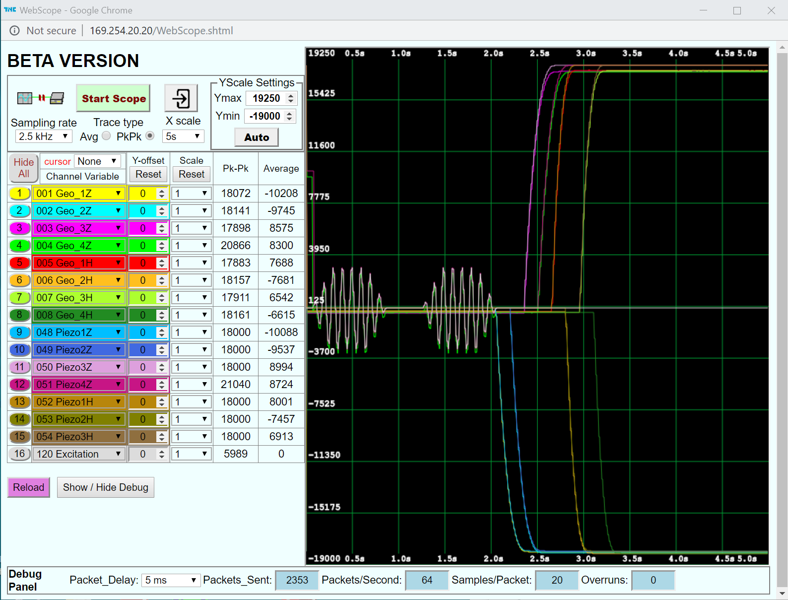 STACIS vibration isolation Web GUI oscilloscope